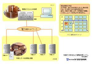 Gassystem